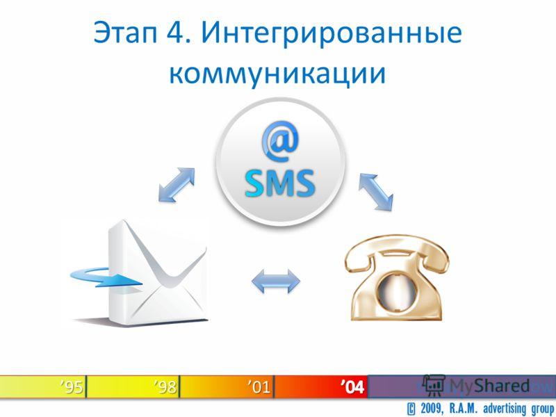 Этап 4. Интегрированные коммуникации 95 todaytomorrow 9801