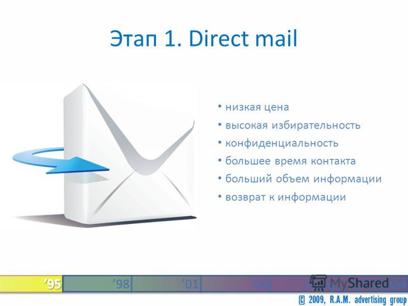 980104 todaytomorrow Этап 1. Direct mail низкая цена высокая избирательность конфиденциальность большее время контакта больший объем информации возврат к информации