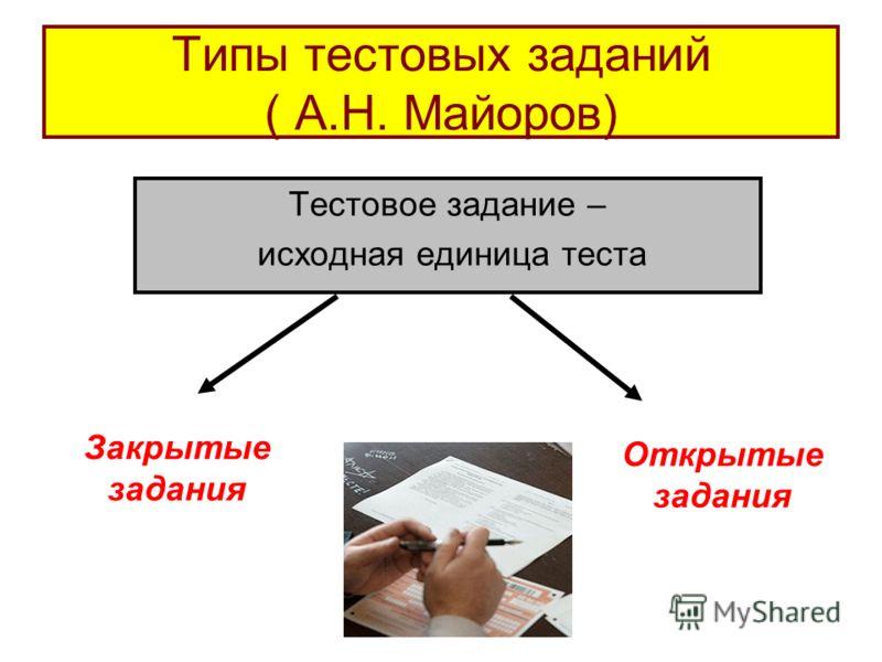 Типы тестовых заданий ( А.Н. Майоров) Тестовое задание – исходная единица теста Закрытые задания Открытые задания