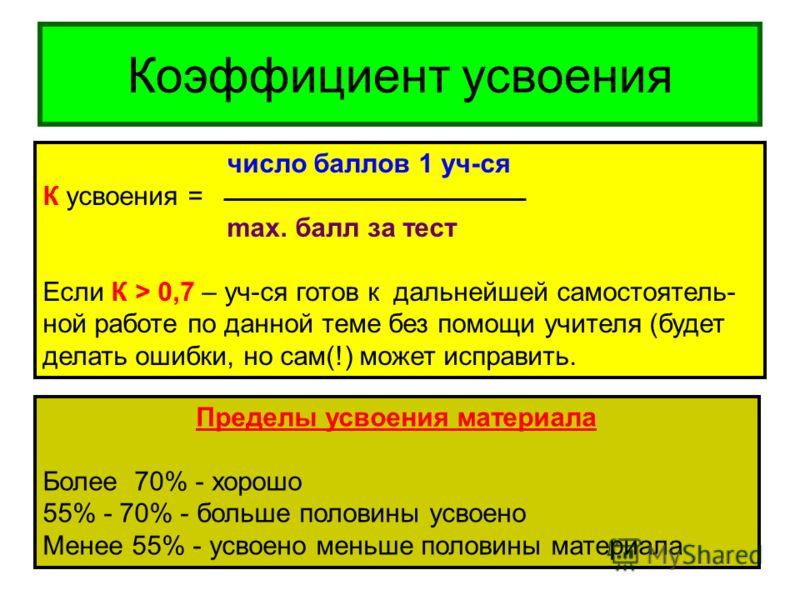Коэффициент усвоения число баллов 1 уч-ся К усвоения = max. балл за тест Если К > 0,7 – уч-ся готов к дальнейшей самостоятель- ной работе по данной теме без помощи учителя (будет делать ошибки, но сам(!) может исправить. Пределы усвоения материала Бо