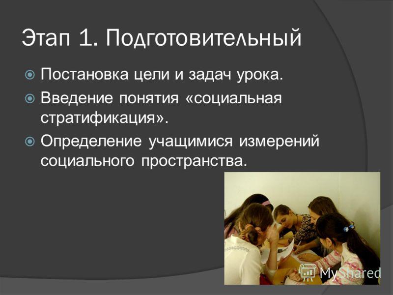 Этап 1. Подготовительный Постановка цели и задач урока. Введение понятия «социальная стратификация». Определение учащимися измерений социального пространства.