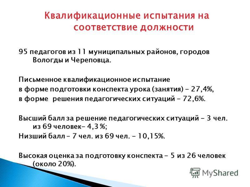 Квалификационные испытания на соответствие должности 95 педагогов из 11 муниципальных районов, городов Вологды и Череповца. Письменное квалификационное испытание в форме подготовки конспекта урока (занятия) - 27,4%, в форме решения педагогических сит