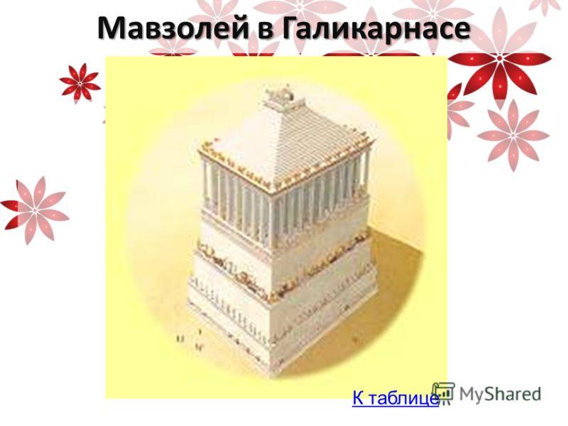 Мавзолей в Галикарнасе К таблице