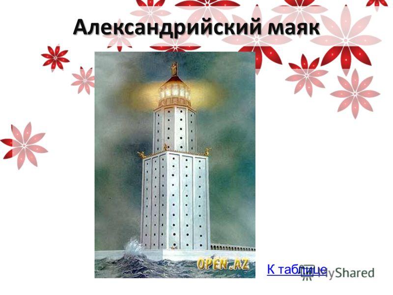 Александрийский маяк К таблице