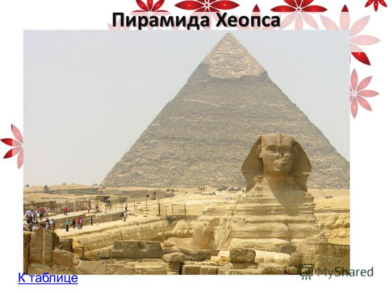 Пирамида Хеопса К таблице