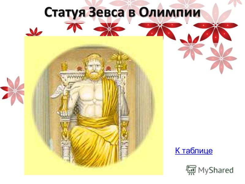 Статуя Зевса в Олимпии К таблице