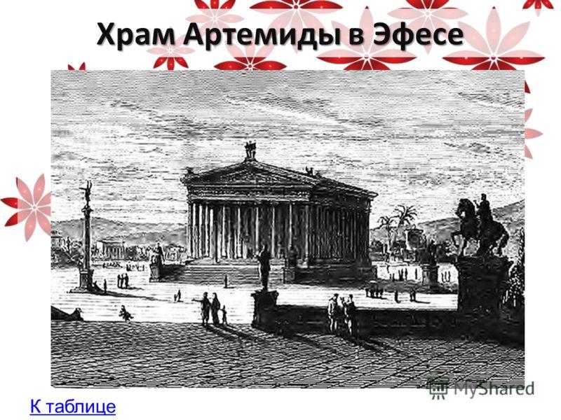 Храм Артемиды в Эфесе К таблице