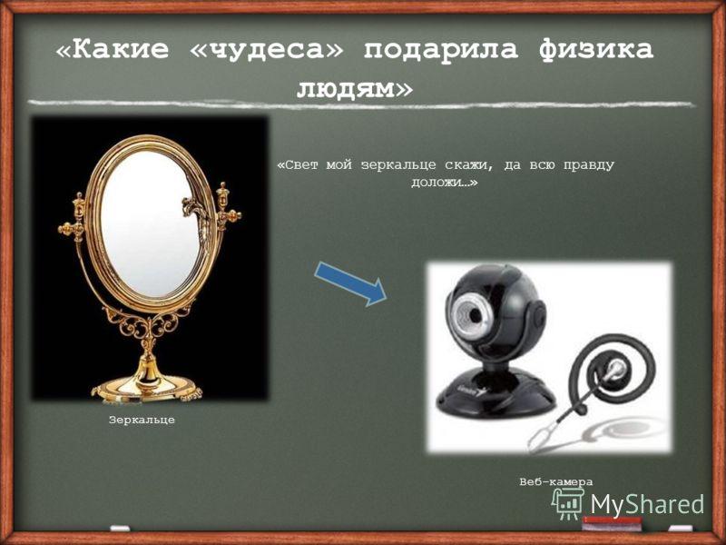 « Какие «чудеса» подарила физика людям» «Свет мой зеркальце скажи, да всю правду доложи…» Веб-камера Зеркальце