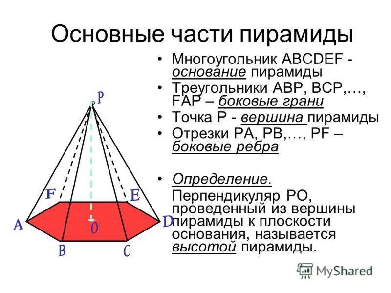 Пирамида Многогранник, составленный из n-угольника АВСD…EF и n треугольников(АВР, ВСР, СDР,…,FAP), называется пирамидой.