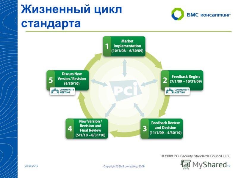 05.07.201210 Жизненный цикл стандарта Copyright © BMS consulting, 2009