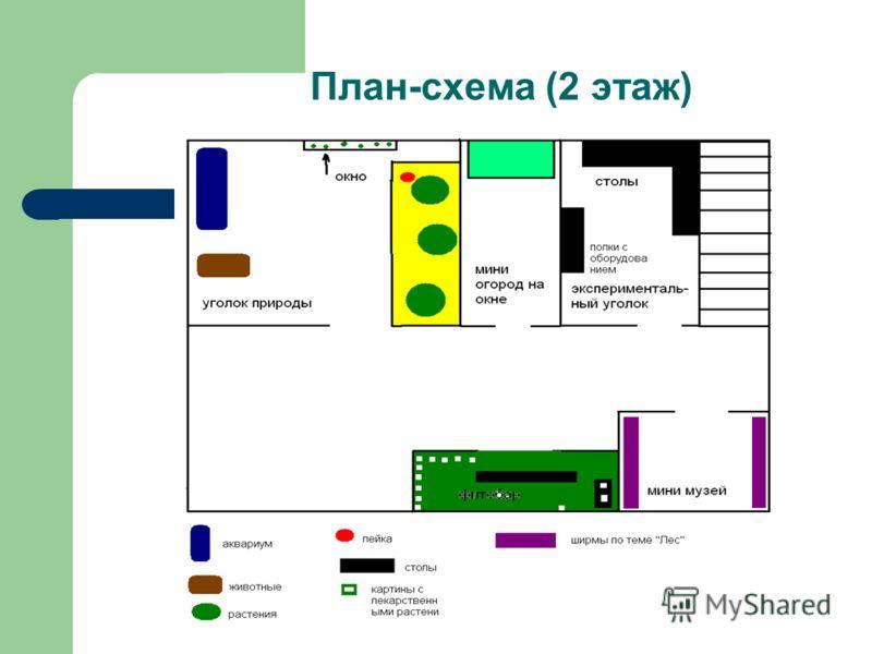 План-схема (2 этаж)