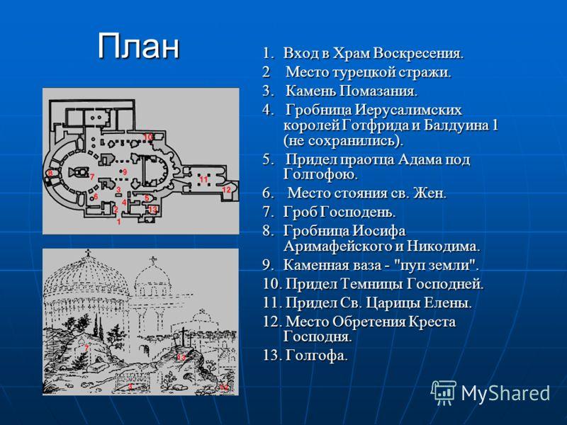 Храм в наши дни
