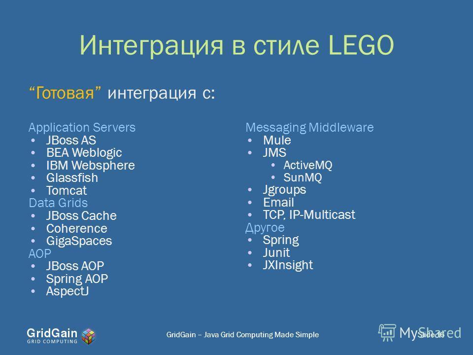 Интеграция в стиле LEGO Application Servers JBoss AS BEA Weblogic IBM Websphere Glassfish Tomcat Data Grids JBoss Cache Coherence GigaSpaces AOP JBoss AOP Spring AOP AspectJ Messaging Middleware Mule JMS ActiveMQ SunMQ Jgroups Email TCP, IP-Multicast