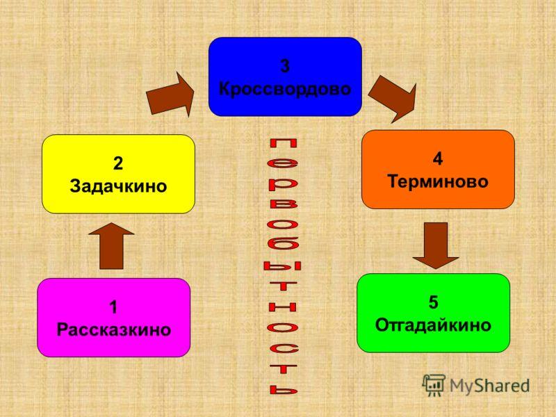 1 Рассказкино 4 Терминово 3 Кроссвордово 2 Задачкино 5 Отгадайкино