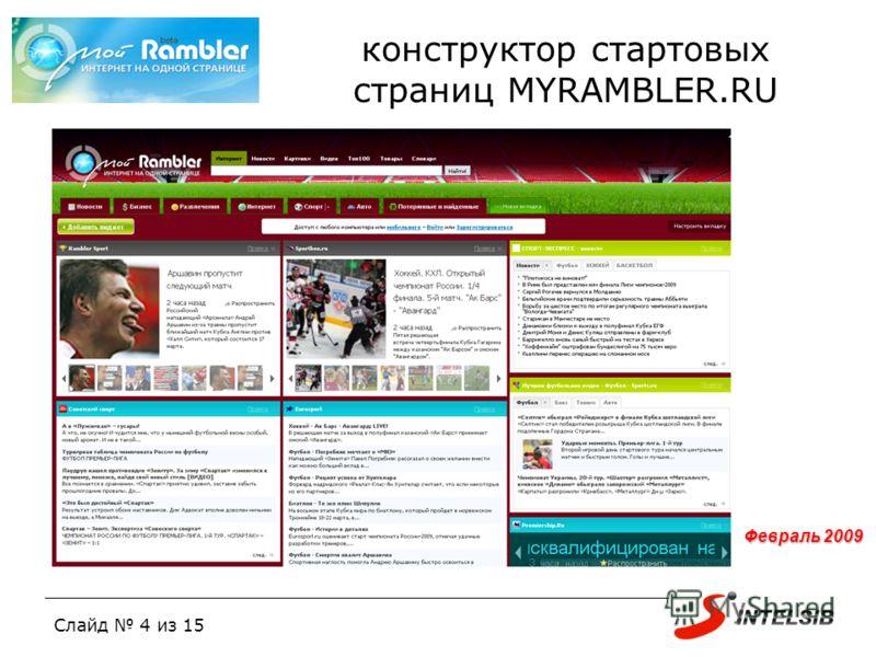 Слайд 4 из 15 конструктор стартовых страниц MYRAMBLER.RU Февраль 2009