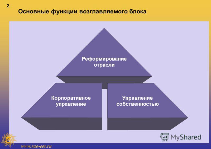 www.rao-ees.ru 2 Основные функции возглавляемого блока Управление собственностью Корпоративное управление Реформирование отрасли