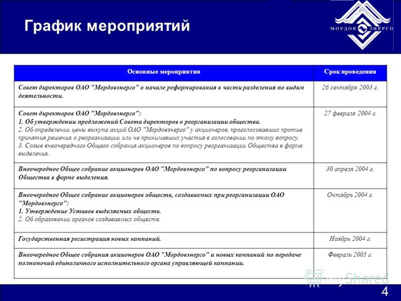 График мероприятий 4 Основные мероприятияСрок проведения Совет директоров ОАО