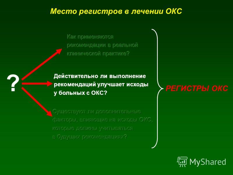 ? Действительно ли выполнение рекомендаций улучшает исходы у больных с ОКС? РЕГИСТРЫ ОКС Место регистров в лечении ОКС