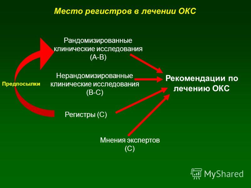 влияние статинов на организм человека