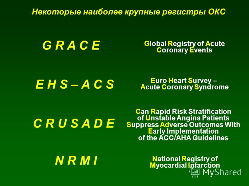 Некоторые наиболее крупные регистры ОКС G R A C E C R U S A D E N R M I E H S – A C S Global Registry of Acute Coronary Events Euro Heart Survey – Acute Coronary Syndrome Can Rapid Risk Stratification of Unstable Angina Patients Suppress Adverse Outc