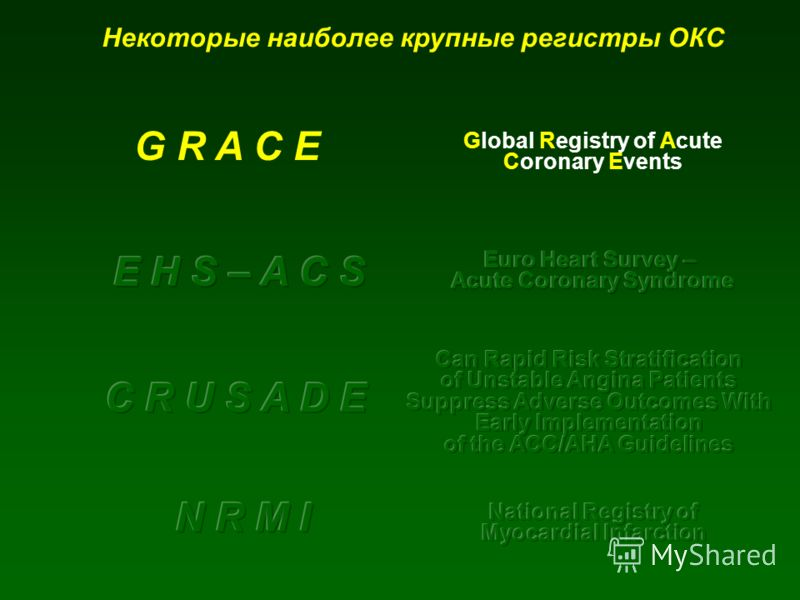 G R A C E Global Registry of Acute Coronary Events Некоторые наиболее крупные регистры ОКС