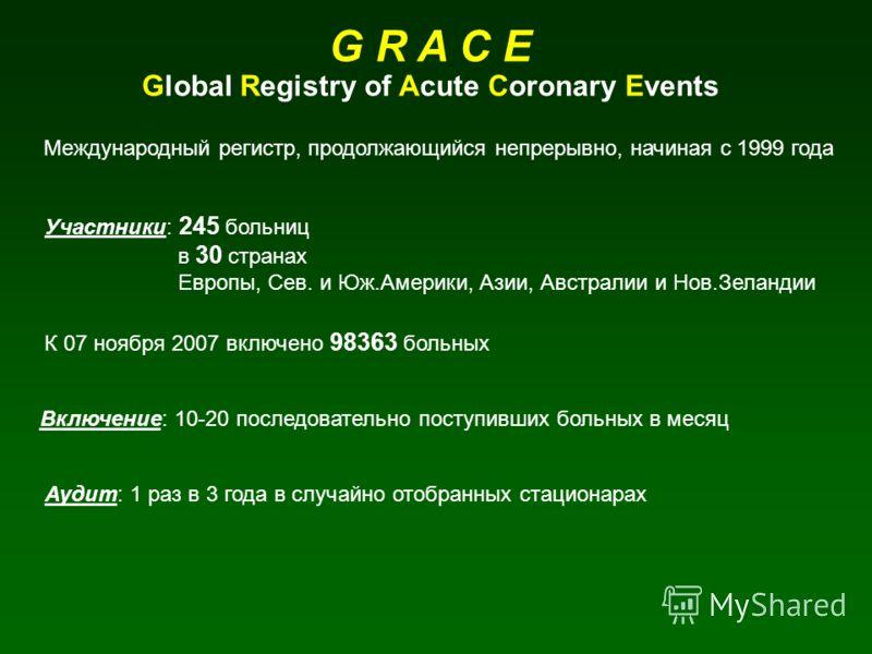 G R A C E Global Registry of Acute Coronary Events Международный регистр, продолжающийся непрерывно, начиная с 1999 года Участники: 245 больниц в 30 странах Европы, Сев. и Юж.Америки, Азии, Австралии и Нов.Зеландии К 07 ноября 2007 включено 98363 бол