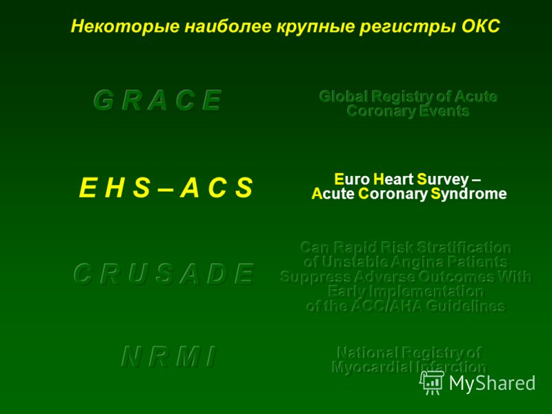E H S – A C S Euro Heart Survey – Acute Coronary Syndrome Некоторые наиболее крупные регистры ОКС