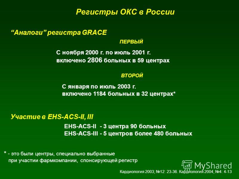 Регистры ОКС в России С ноября 2000 г. по июль 2001 г. включено 2806 больных в 59 центрах Кардиология 2003; 12: 23-36. Кардиология 2004; 4: 4-13 С января по июль 2003 г. включено 1184 больных в 32 центрах* ПЕРВЫЙ ВТОРОЙ * - это были центры, специальн