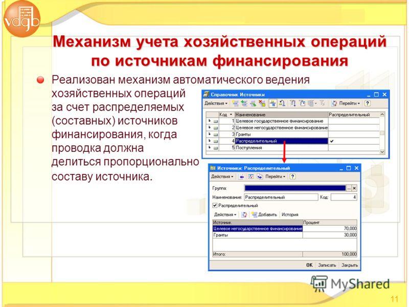 Реализован механизм автоматического ведения хозяйственных операций за счет распределяемых (составных) источников финансирования, когда проводка должна делиться пропорционально составу источника. 11 Механизм учета хозяйственных операций по источникам
