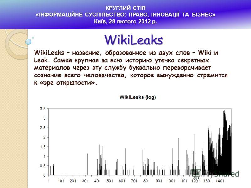 WikiLeaks – название, образованное из двух слов – Wiki и Leak. Самая крупная за всю историю утечка секретных материалов через эту службу буквально переворачивает сознание всего человечества, которое вынужденно стремится к «эре открытости». КРУГЛИЙ СТ