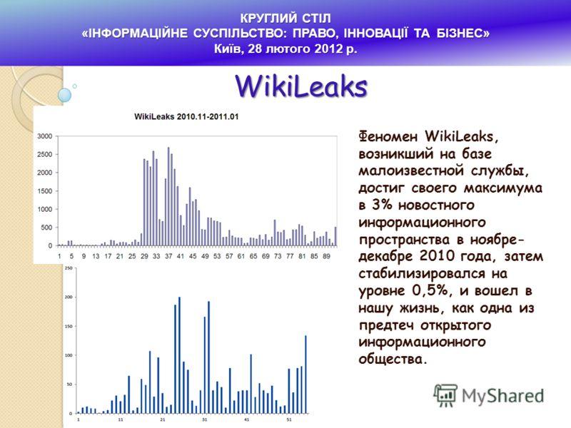 КРУГЛИЙ СТІЛ «ІНФОРМАЦІЙНЕ СУСПІЛЬСТВО: ПРАВО, ІННОВАЦІЇ ТА БІЗНЕС» Київ, 28 лютого 2012 р. WikiLeaks Феномен WikiLeaks, возникший на базе малоизвестной службы, достиг своего максимума в 3% новостного информационного пространства в ноябре- декабре 20