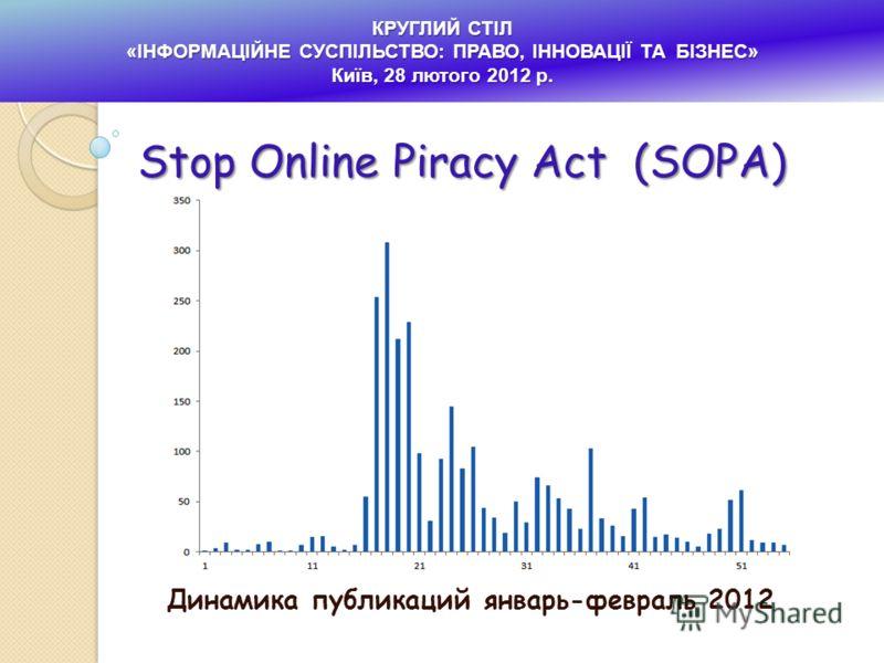Динамика публикаций январь-февраль 2012 КРУГЛИЙ СТІЛ «ІНФОРМАЦІЙНЕ СУСПІЛЬСТВО: ПРАВО, ІННОВАЦІЇ ТА БІЗНЕС» Київ, 28 лютого 2012 р. Stop Online Piracy Act (SOPA)