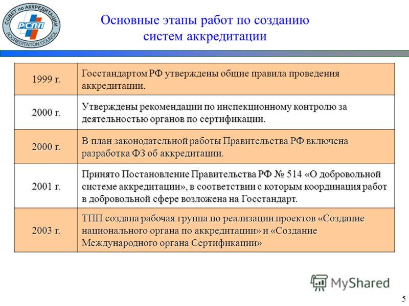 1999 г. Госстандартом РФ утверждены общие правила проведения аккредитации. 2000 г. Утверждены рекомендации по инспекционному контролю за деятельностью органов по сертификации. 2000 г. В план законодательной работы Правительства РФ включена разработка