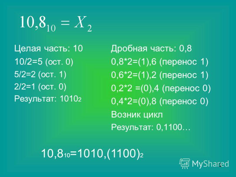 11 РАССМОТРИМ ПРИМЕРЫ Дробная часть: 0,125 0,125*2=(0),250 (перенос 0) 0,250*2=(0),500 (перенос 0) 0,500*2=(1),000 (перенос 1) Результат: 0,001 13,125 10 =1101,001 2 Целая часть: 13 13/2=6 (ост. 1) 6/2=3 (ост. 0) 3/2=1 (ост. 1) Результат: 1101 2