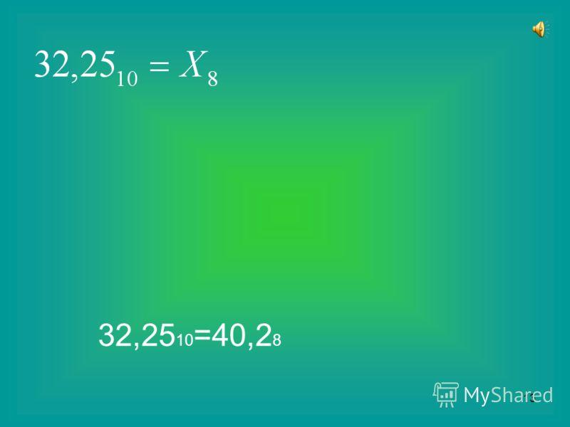 12 Целая часть: 10 10/2=5 (ост. 0) 5/2=2 (ост. 1) 2/2=1 (ост. 0) Результат: 1010 2 Дробная часть: 0,8 0,8*2=(1),6 (перенос 1) 0,6*2=(1),2 (перенос 1) 0,2*2 =(0),4 (перенос 0) 0,4*2=(0),8 (перенос 0) Возник цикл Результат: 0,1100… 10,8 10 =1010,(1100)