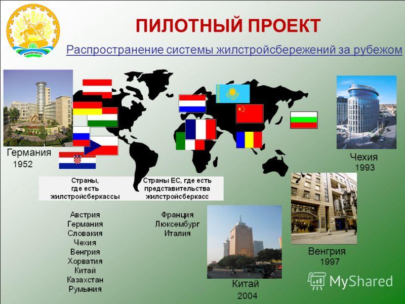 3 1993 Чехия Венгрия 1997 Китай 2004 Германия 1952 ПИЛОТНЫЙ ПРОЕКТ Распространение системы жилстройсбережений за рубежом
