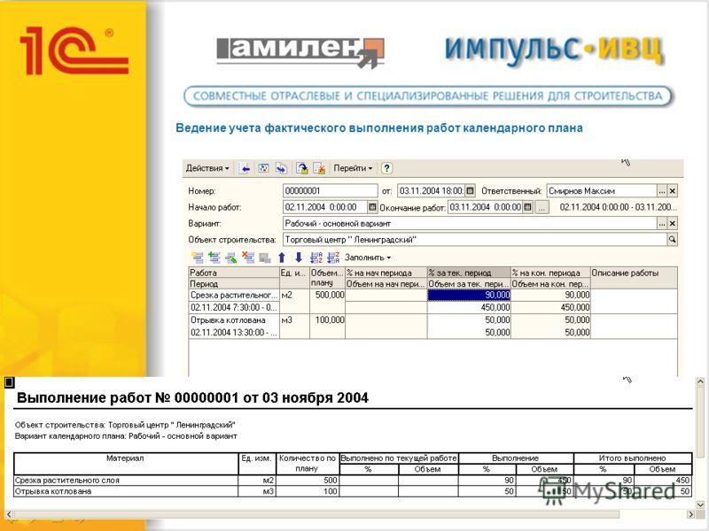 Ведение учета фактического выполнения работ календарного плана