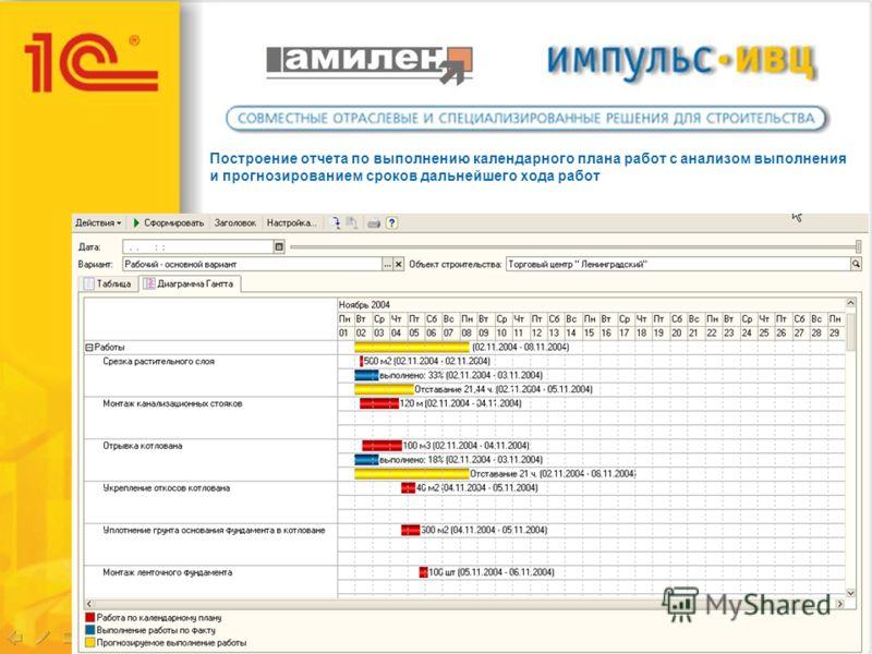 Построение отчета по выполнению календарного плана работ с анализом выполнения и прогнозированием сроков дальнейшего хода работ