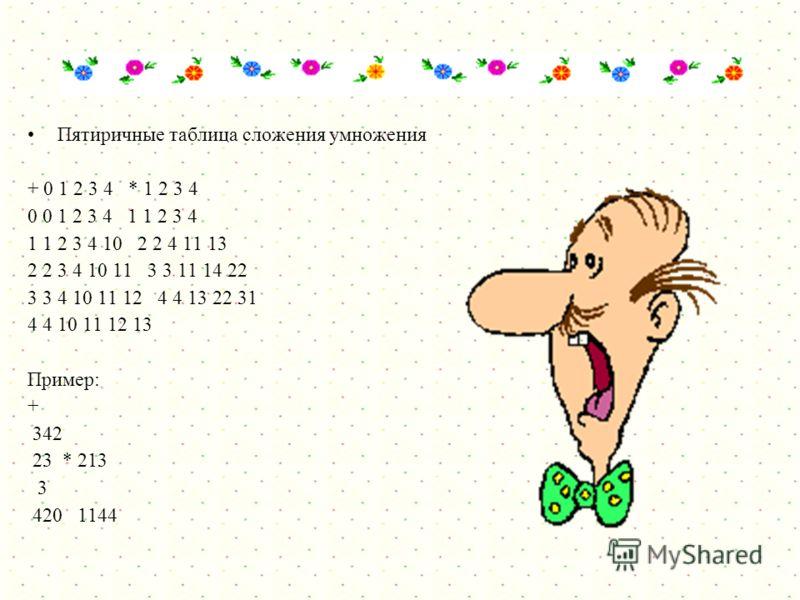Пятиричные таблица сложения умножения + 0 1 2 3 4 * 1 2 3 4 0 0 1 2 3 4 1 1 2 3 4 1 1 2 3 4 10 2 2 4 11 13 2 2 3 4 10 11 3 3 11 14 22 3 3 4 10 11 12 4 4 13 22 31 4 4 10 11 12 13 Пример: + 342 23 * 213 3 420 1144