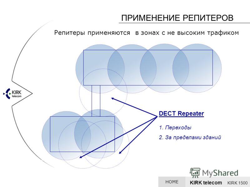 Репитеры применяются в зонах с не высоким трафиком DECT Repeater 1. Переходы 2. За пределами зданий ПРИМЕНЕНИЕ РЕПИТЕРОВ KIRK telecom KIRK 1500 HOME