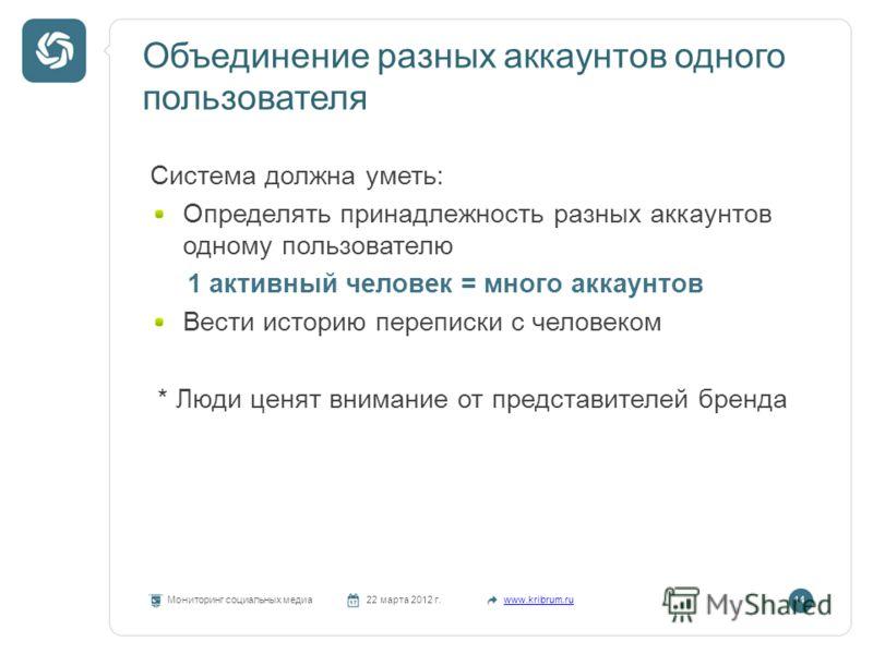 Объединение разных аккаунтов одного пользователя Мониторинг социальных медиа22 марта 2012 г.www.kribrum.ru14 Система должна уметь: Определять принадлежность разных аккаунтов одному пользователю 1 активный человек = много аккаунтов Вести историю переп