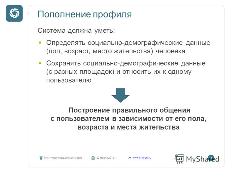 Пополнение профиля Мониторинг социальных медиа22 марта 2012 г.www.kribrum.ru15 Система должна уметь: Определять социально-демографические данные (пол, возраст, место жительства) человека Сохранять социально-демографические данные (с разных площадок)