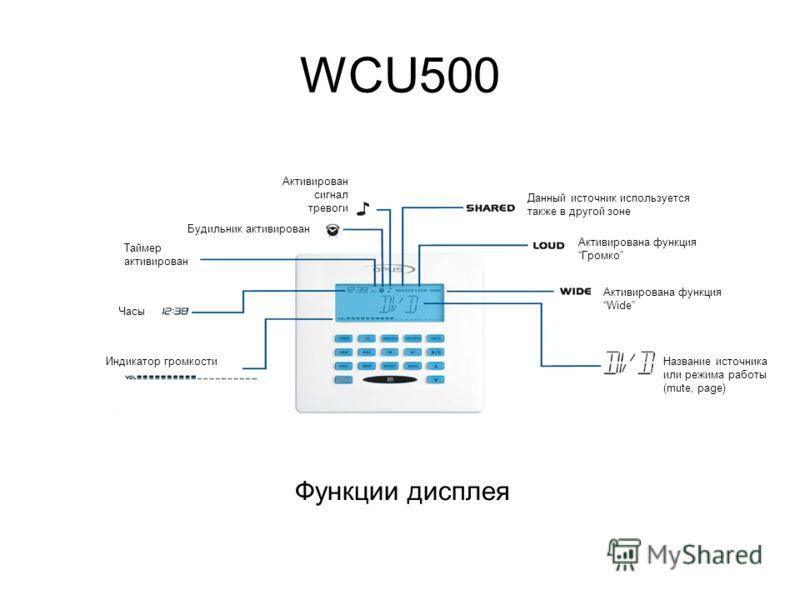 WCU500 Таймер активирован Будильник активирован Данный источник используется также в другой зоне Часы Название источника или режима работы (mute, page) Активирован сигнал тревоги Активирована функцияГромко Индикатор громкости Активирована функция Wid