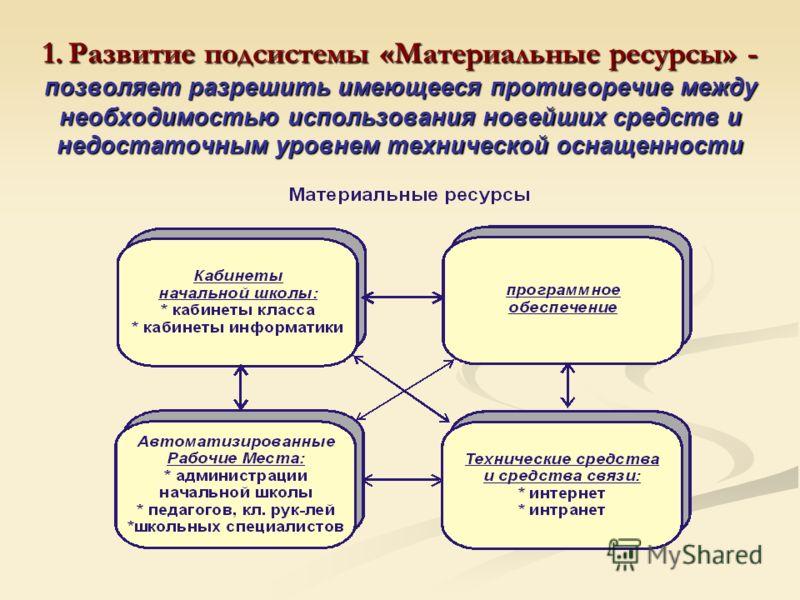 1. Развитие подсистемы «Материальные ресурсы» - позволяет разрешить имеющееся противоречие между необходимостью использования новейших средств и недостаточным уровнем технической оснащенности