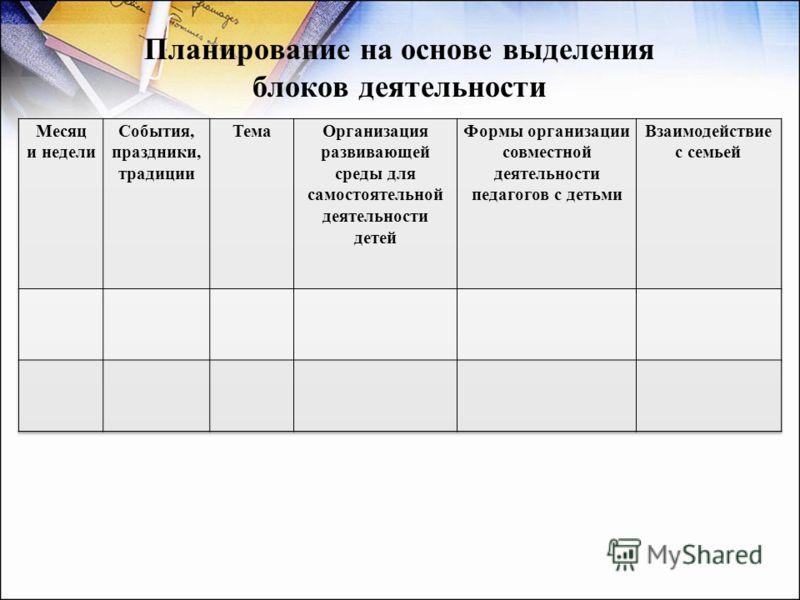 Планирование на основе выделения блоков деятельности