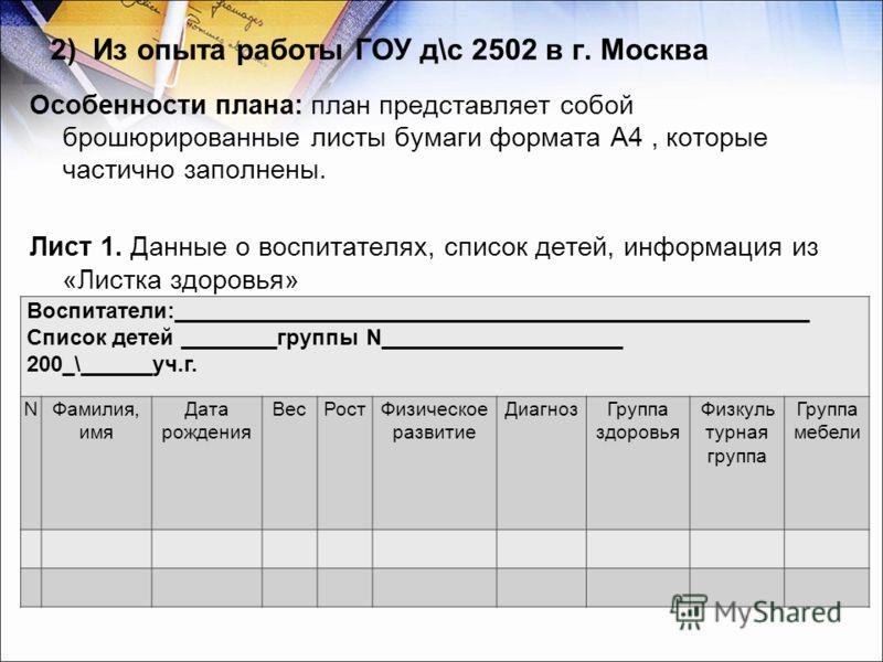 2) Из опыта работы ГОУ д\с 2502 в г. Москва Особенности плана: план представляет собой брошюрированные листы бумаги формата А4, которые частично заполнены. Лист 1. Данные о воспитателях, список детей, информация из «Листка здоровья» Воспитатели:_____