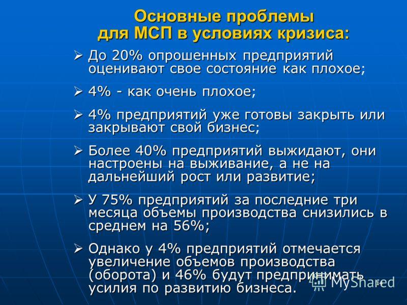 1414 Основные проблемы для МСП в условиях кризиса: До 20% опрошенных предприятий оценивают свое состояние как плохое До 20% опрошенных предприятий оценивают свое состояние как плохое ; 4% - как очень плохое 4% - как очень плохое ; 4% предприятий уже