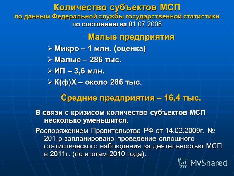 33 Количество субъектов МСП по данным Федеральной службы государственной статистики по состоянию на 01.07.2008 Малые предприятия Микро – 1 млн. (оценка) Микро – 1 млн. (оценка) Малые – 286 тыс. Малые – 286 тыс. ИП – 3,6 млн. ИП – 3,6 млн. К(ф)Х – око