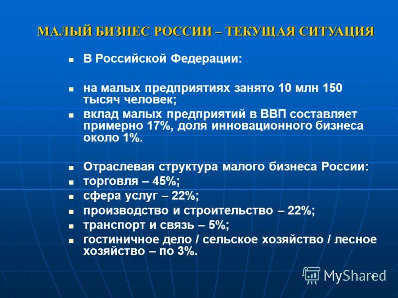 44 В Российской Федерации: на малых предприятиях занято 10 млн 150 тысяч человек; вклад малых предприятий в ВВП составляет примерно 17%, доля инновационного бизнеса около 1%. Отраслевая структура малого бизнеса России: торговля – 45%; сфера услуг – 2