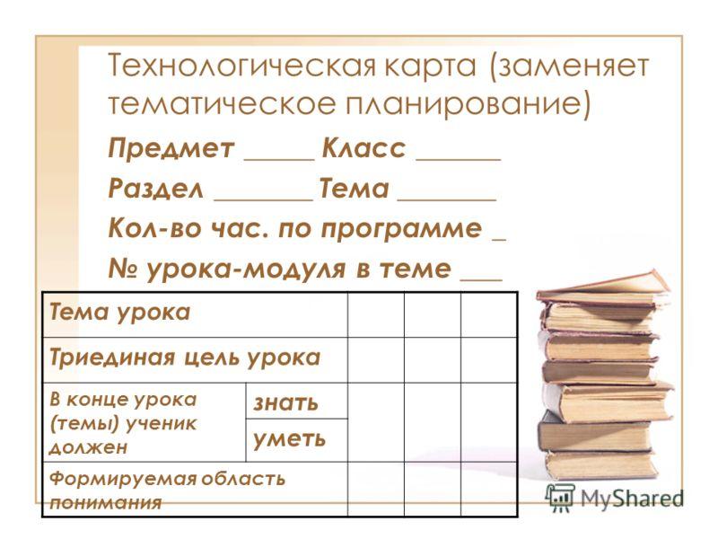 Технологическая карта (заменяет тематическое планирование) Предмет _____ Класс ______ Раздел _______ Тема _______ Кол-во час. по программе _ урока-модуля в теме ___ Тема урока Триединая цель урока В конце урока (темы) ученик должен знать уметь Формир